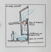 Sketch of a wind scoop - Passive design for climate (passive cooling options and theory)