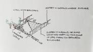 Sketch of prescriptive measures for privacy - External building regulations