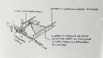 Sketch of prescriptive measures for privacy - External building regulations
